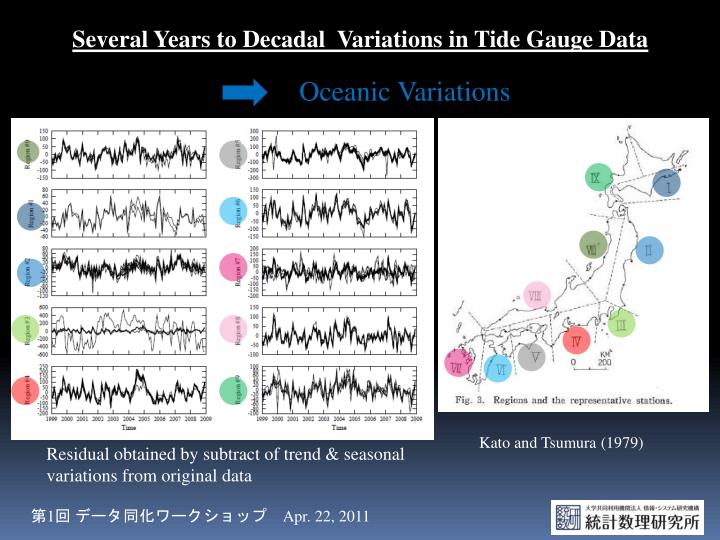 Several Years to Decadal  Variations in Tide Gauge Data