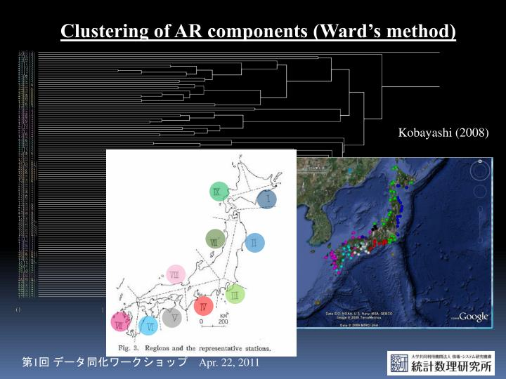 Clustering of AR components (Ward's method)