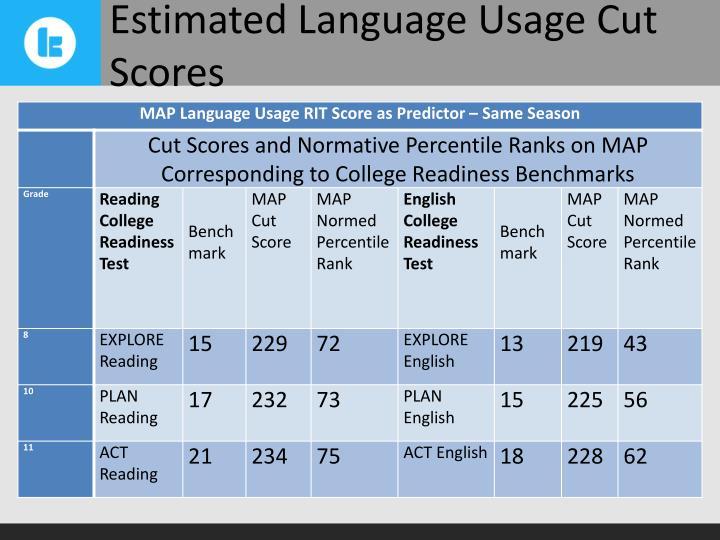 Estimated Language Usage Cut Scores