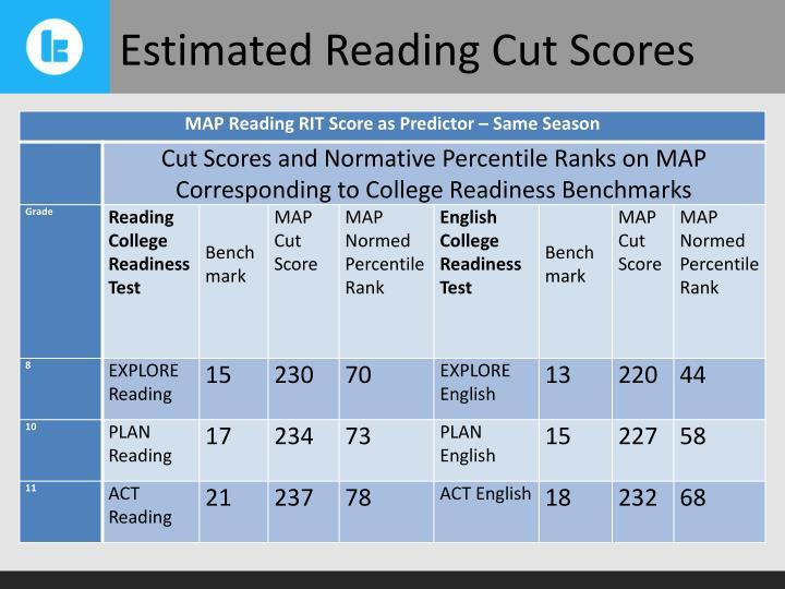 Estimated Reading Cut Scores