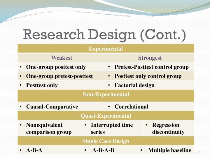 Research Design (Cont.)