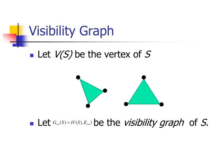 Visibility Graph