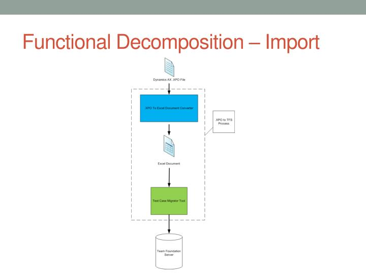 Functional Decomposition – Import