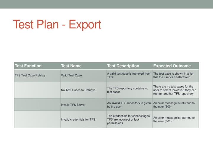 Test Plan - Export