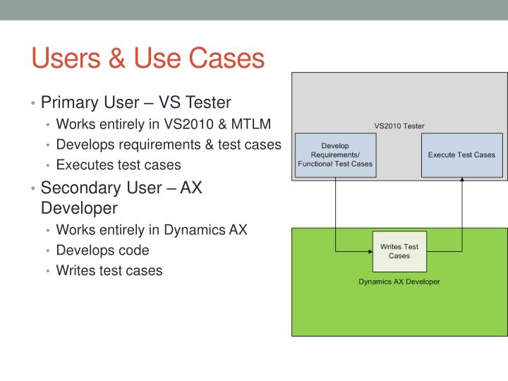 Users & Use Cases
