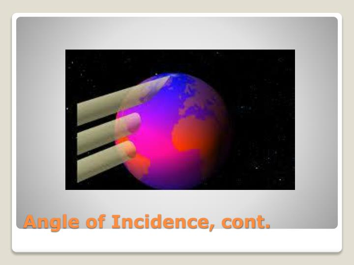 Angle of Incidence, cont.