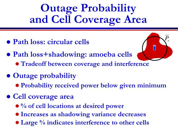 Outage Probability