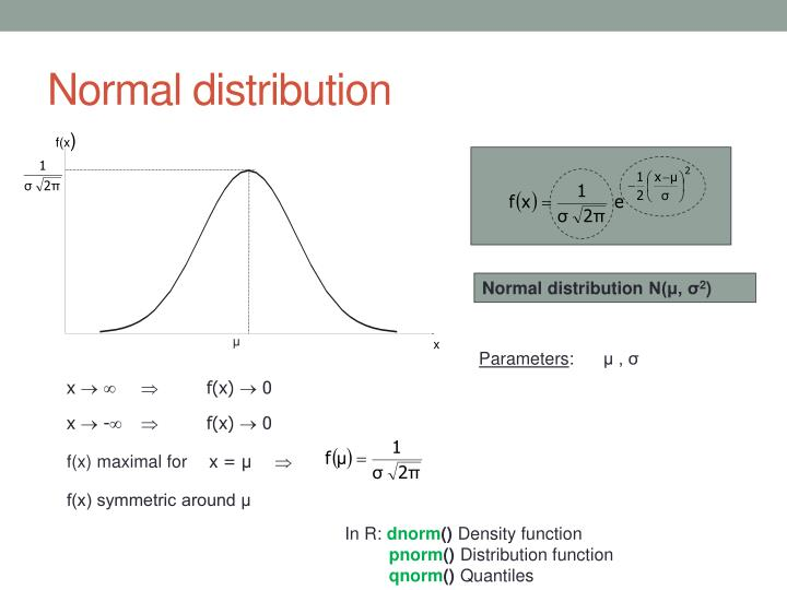 Normal distribution2