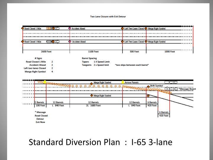 Standard Diversion Plan  :  I-65 3-lane