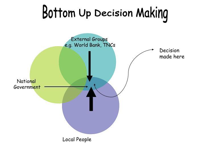 Bottom Up Decision Making