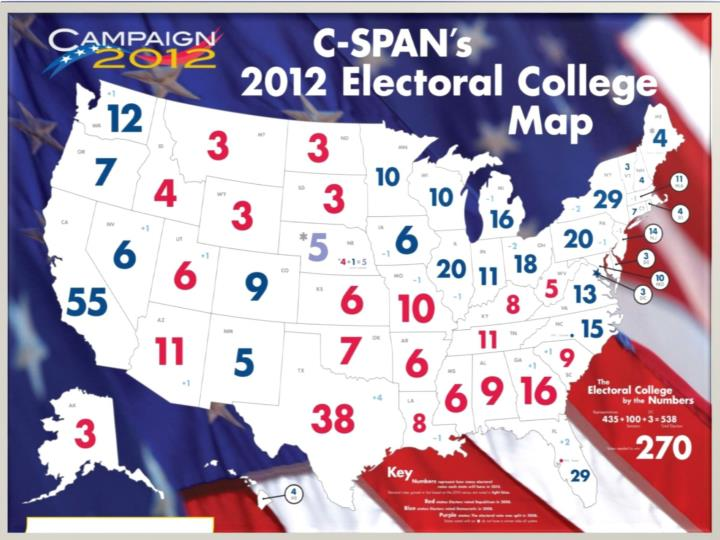 Why doesn't the popular vote end the election?