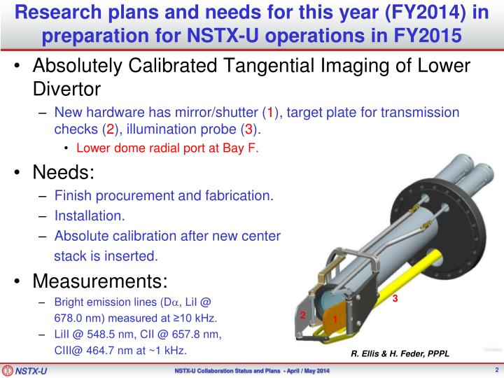 Research plans and needs for this year fy2014 in preparation for nstx u operations in fy2015