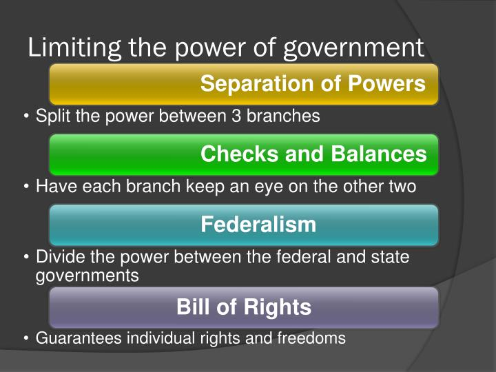 Limiting the power of government