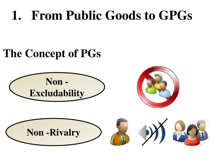 The concept of pgs