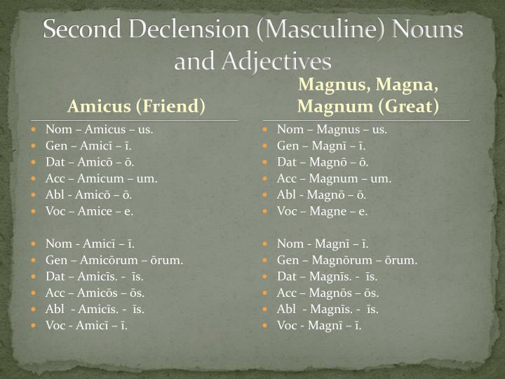 Second Declension (Masculine) Nouns and Adjectives