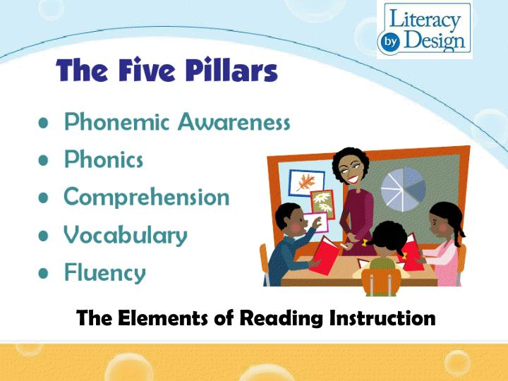 The Elements of Reading Instruction