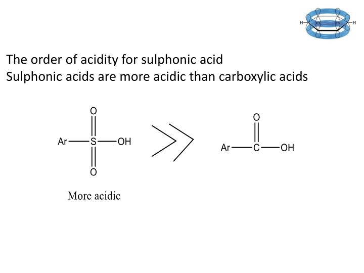 The order of acidity for