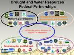 drought and water resources federal partnerships