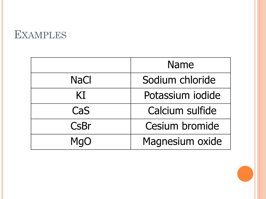 PPT - Chemical Nomenclature PowerPoint Presentation - ID:2653528
