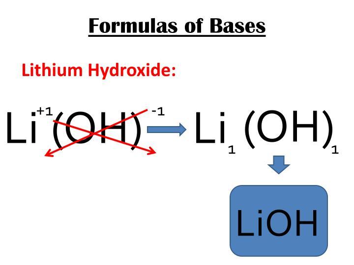 Formulas of Bases