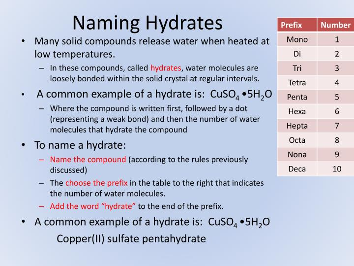 Naming hydrates