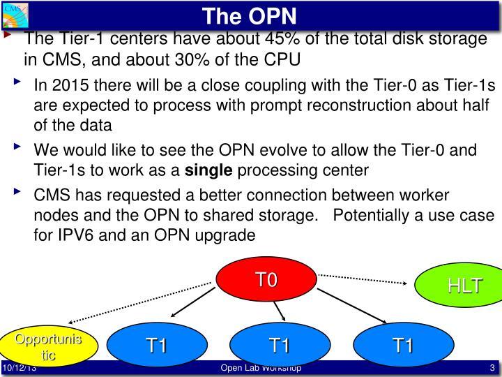The opn