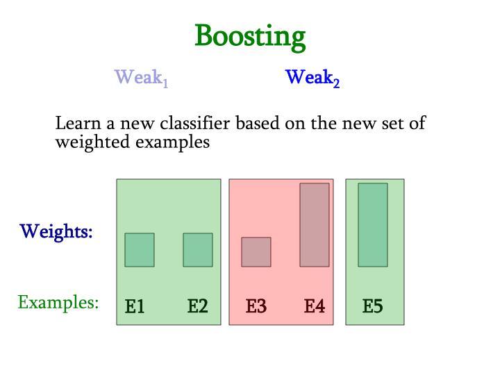 Boosting