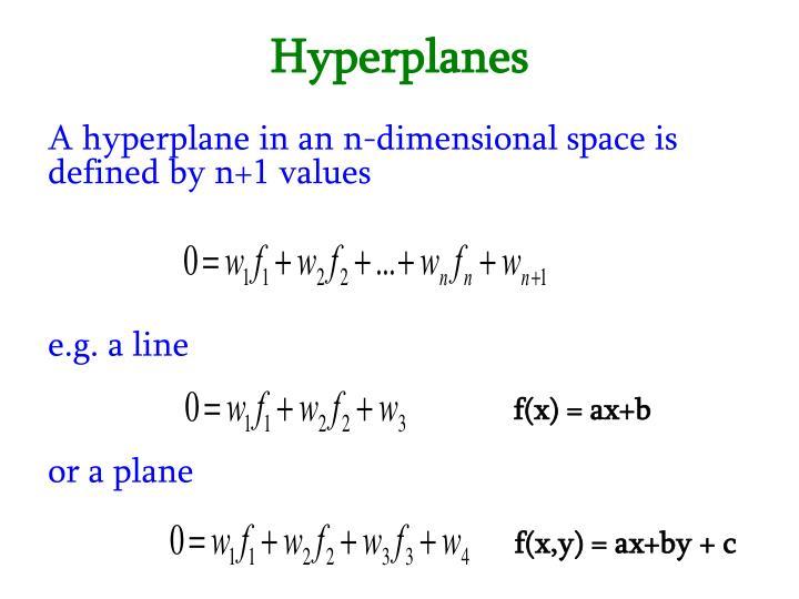 Hyperplanes