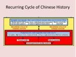 recurring cycle of chinese history