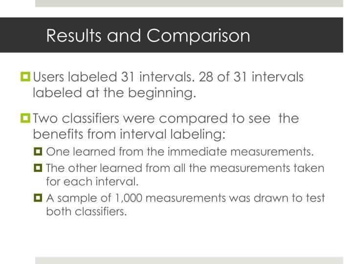 Results and Comparison