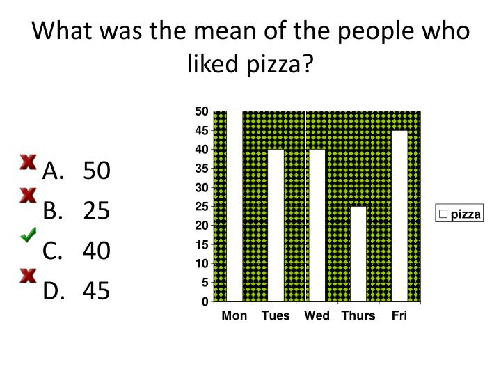 What was the mean of the people who liked pizza?