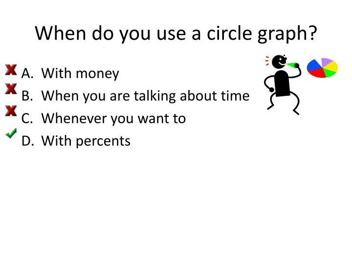 When do you use a circle graph