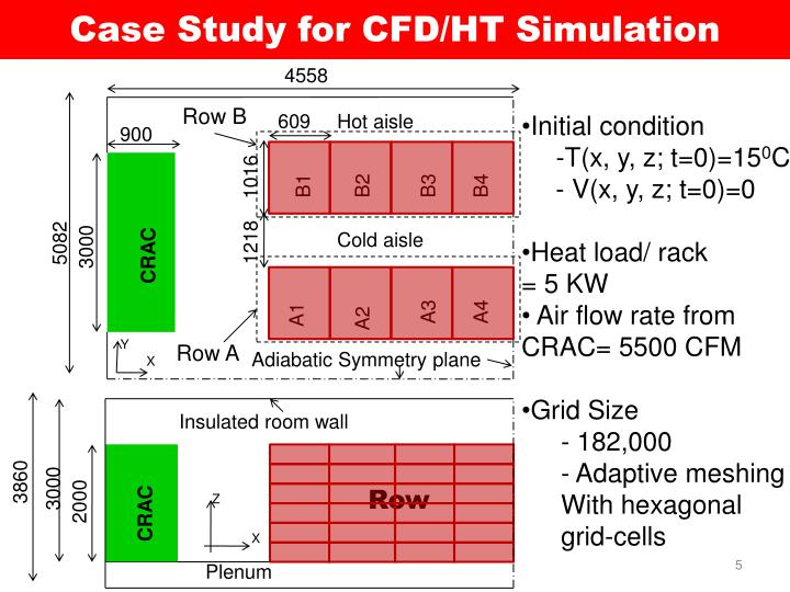 Case Study for CFD/HT Simulation