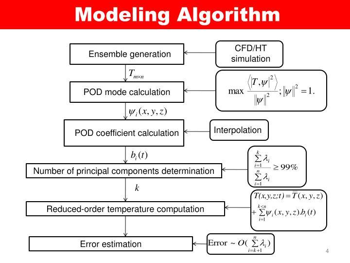 Modeling Algorithm