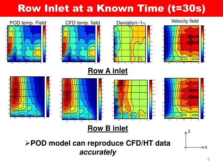 Row Inlet at a Known Time (t=30s)