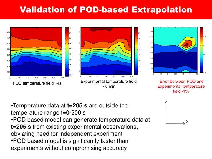 Validation of POD-based Extrapolation