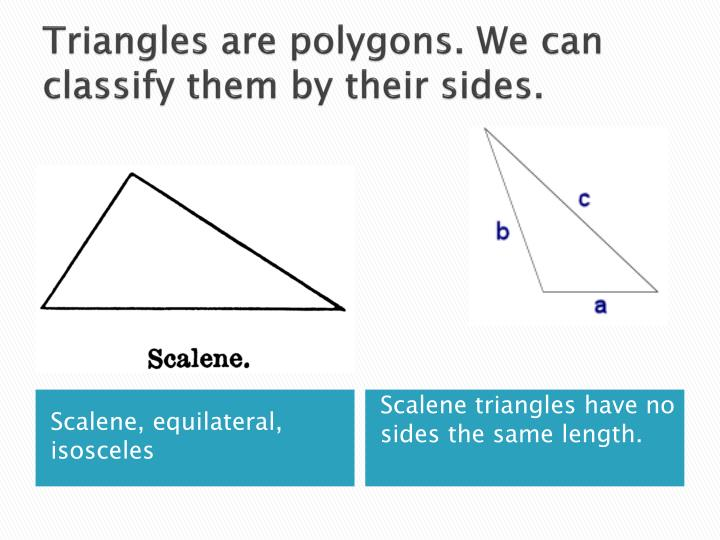 Triangles are polygons we can classify them by their sides