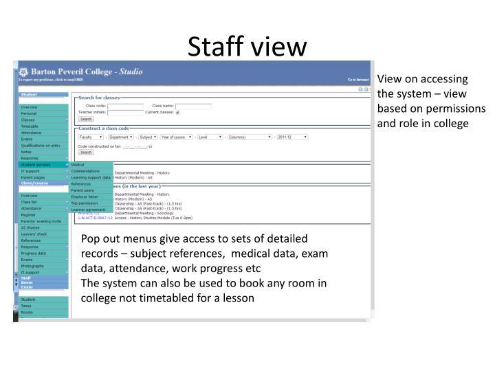 Staff view