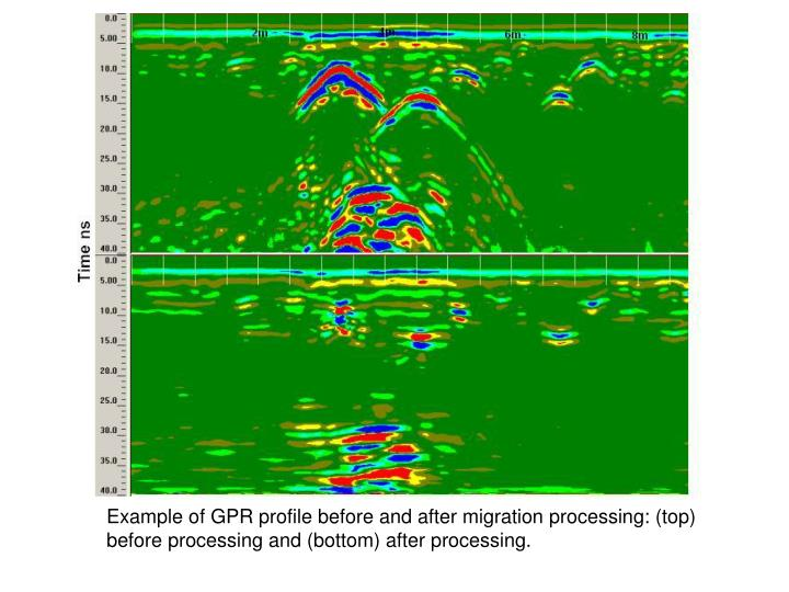 Example of GPR profile before and after migration processing: (top) before processing and (bottom) after processing.
