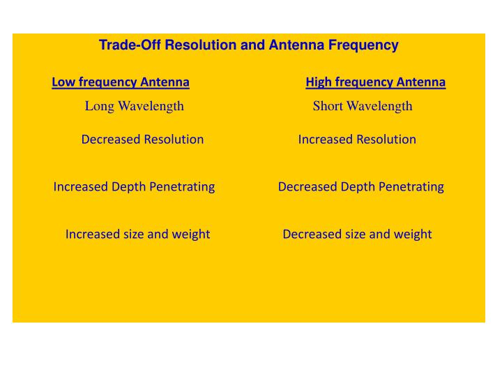 Trade-Off Resolution and Antenna Frequency