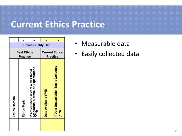 Current Ethics Practice
