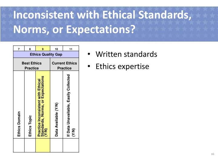 Inconsistent with Ethical Standards, Norms, or Expectations?