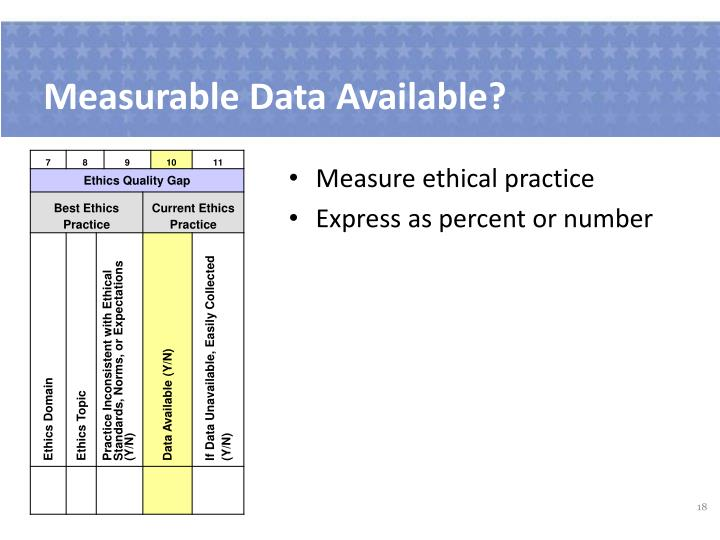 Measurable Data Available?