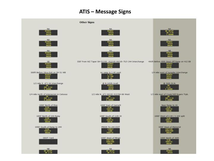 ATIS – Message Signs