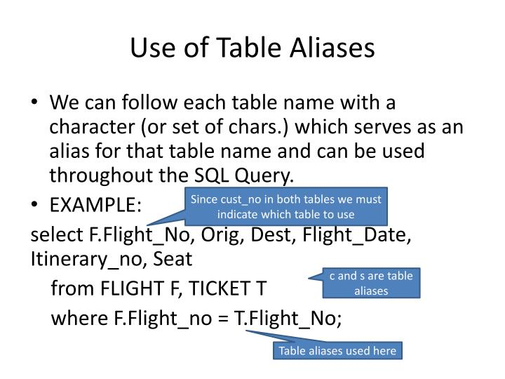 Use of Table Aliases