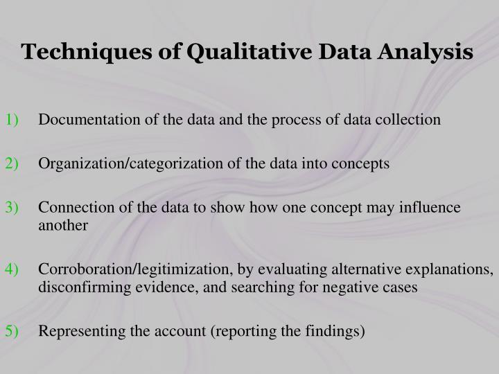 Techniques of Qualitative Data Analysis