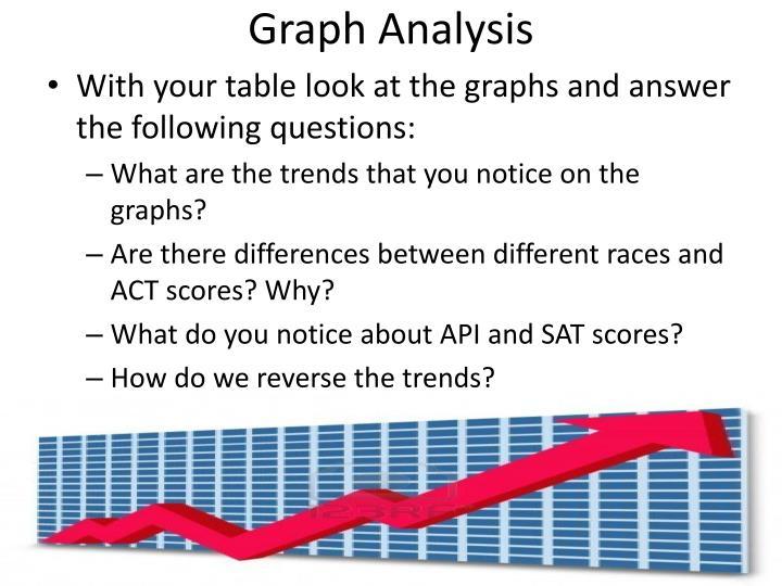Graph Analysis