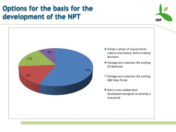Options for the basis for the development of the NPT