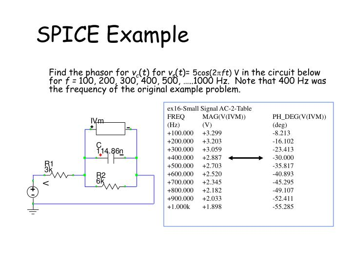SPICE Example
