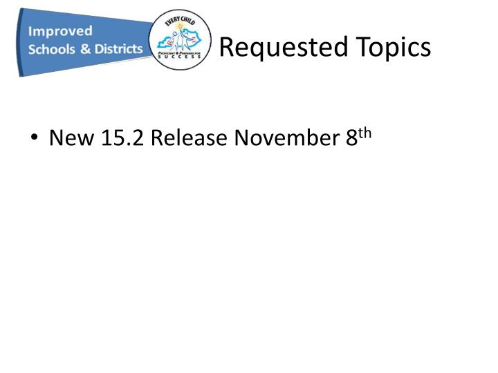Requested Topics